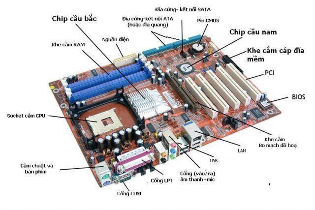 cấu tạo mainboard